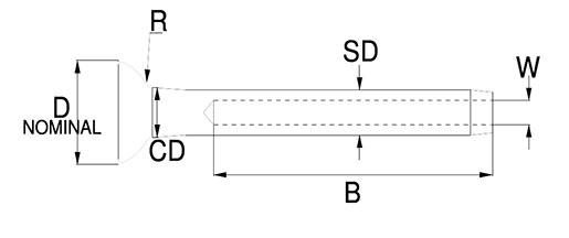 drawing premiumropes HMSB